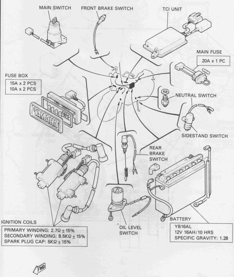 1994 Yamaha Fzr 600 Wiring Diagram
