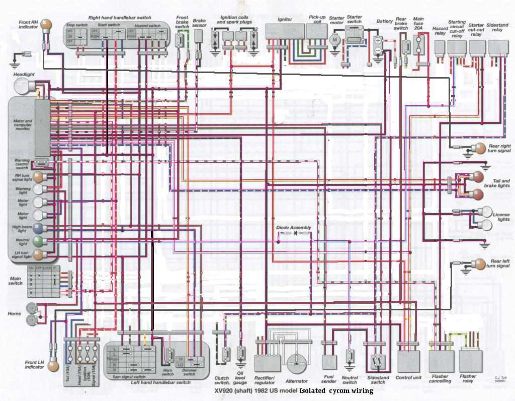 Wednesday2 cycom 1982 yamaha virago 920 wiring diagram at panicattacktreatment.co