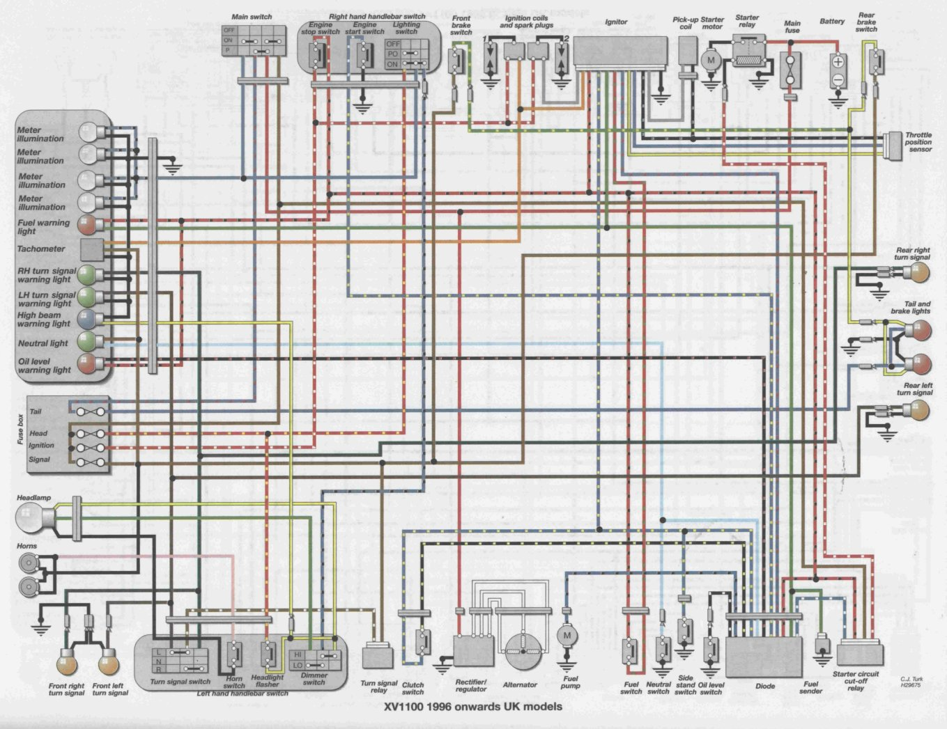 96_uk_XV1100 viragotechforum com \u2022 view topic indicator stuff yamaha virago 250 wiring diagram at cita.asia